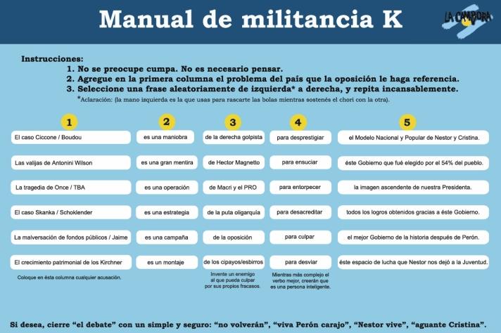 manual de militancia K